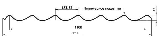 Металлочерепица в Алматы